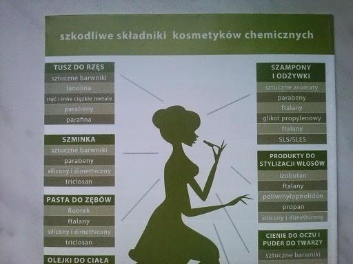 Szkodliwe składniki kosmetyków chemicznych
