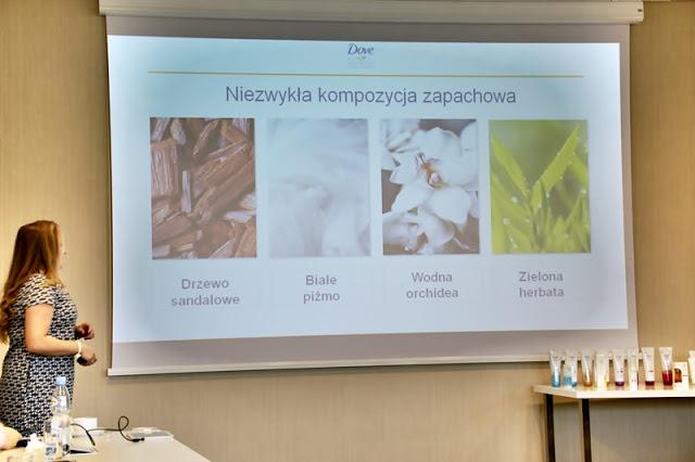 http://www.kosmetykiani.pl/2015/11/warszawa-spotkanie-z-dove.html